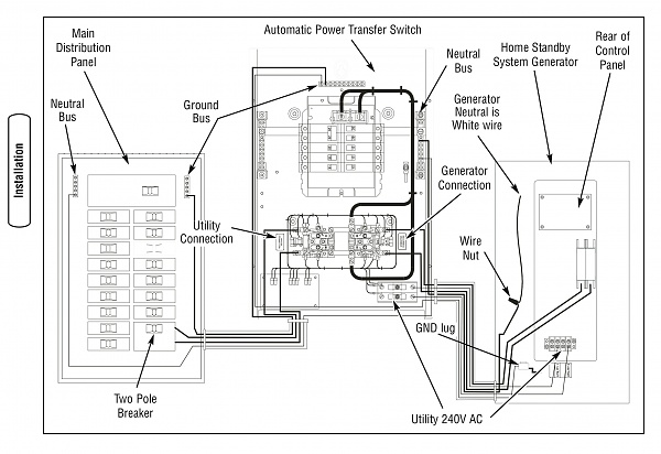 emergency power transfer switch wiring diagram  emergency