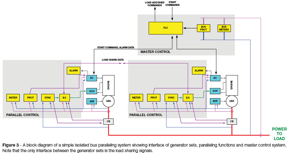 Demag Crane Wiring Diagram Get Free Image About Wiring