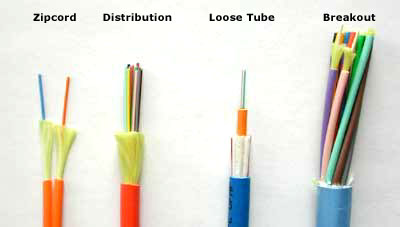 Pdqie Pdq Industrial Electric Fiber Optic Systems